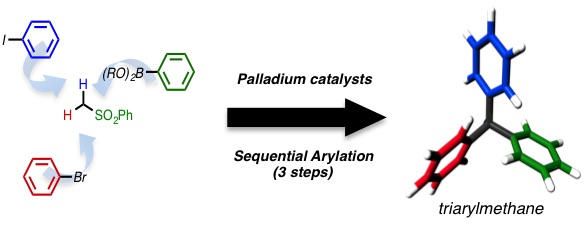 CellCycle_Figure1.jpg