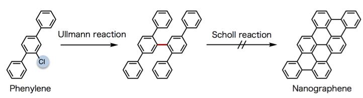 Fig3_Nanographene_EN.png