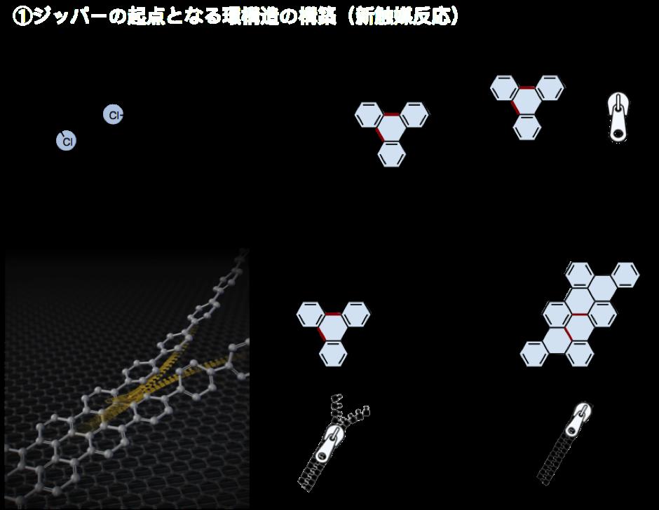 Fig4_Nanographene_EN.png