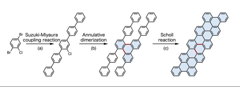Fig5_Nanographene_EN.png