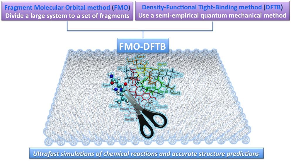 Figure1_FMO-DFTB.jpg