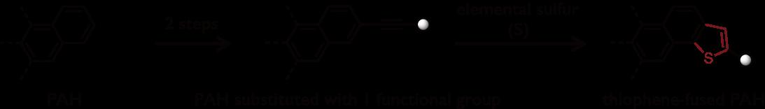 Figure3_Thiophene_EN.png