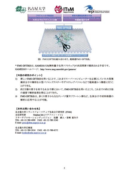 http://www.itbm.nagoya-u.ac.jp/ja/research/20141216_Irle_PressRelease_JP_ITbM.jpg