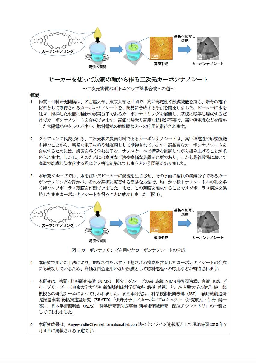http://www.itbm.nagoya-u.ac.jp/ja/research/20180706_carbon_nanosheet_PR.png