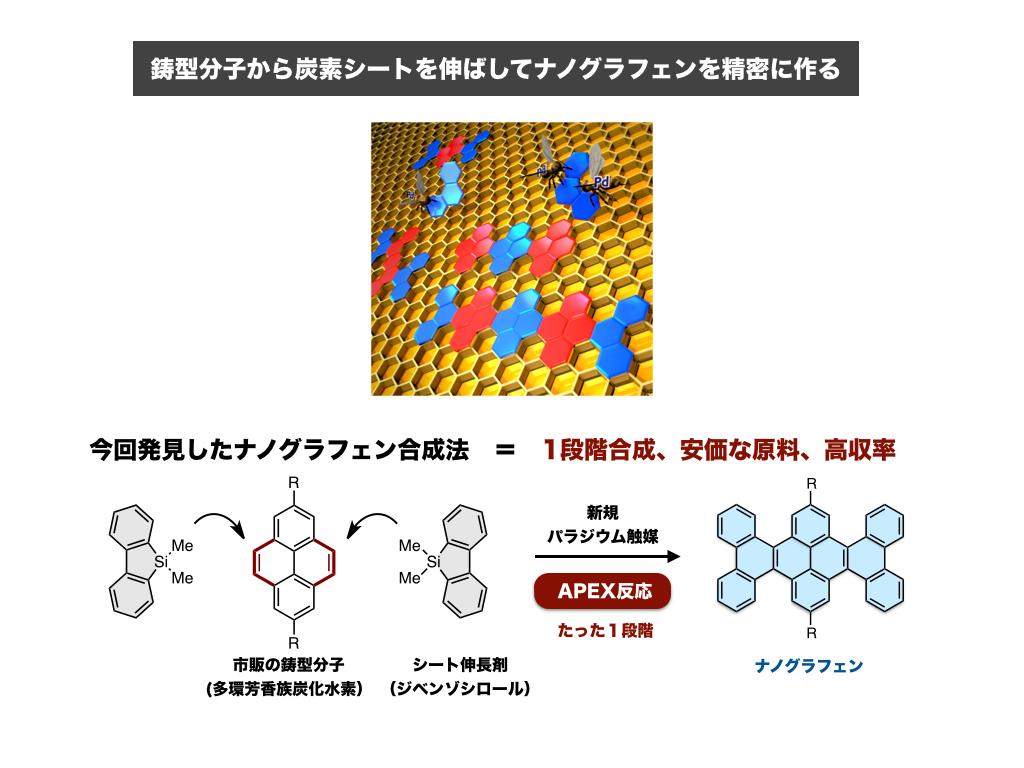 APEX_Figure1_JP.jpg.001.jpg