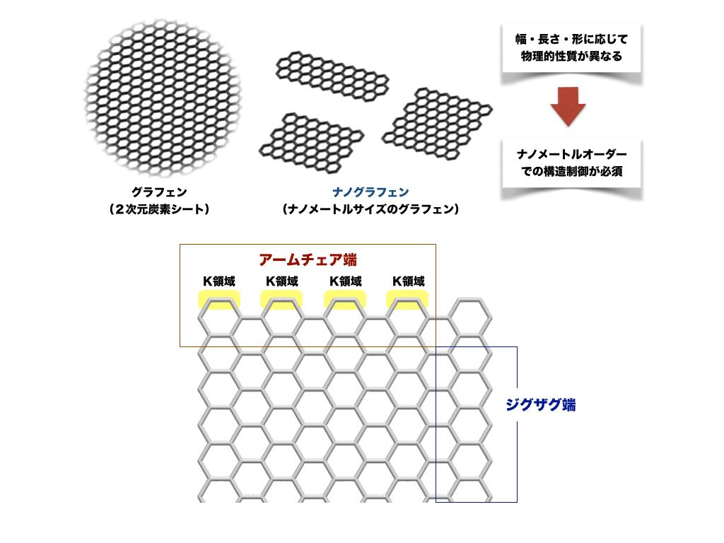 APEX_Figure2_JP.jpg.001.jpg