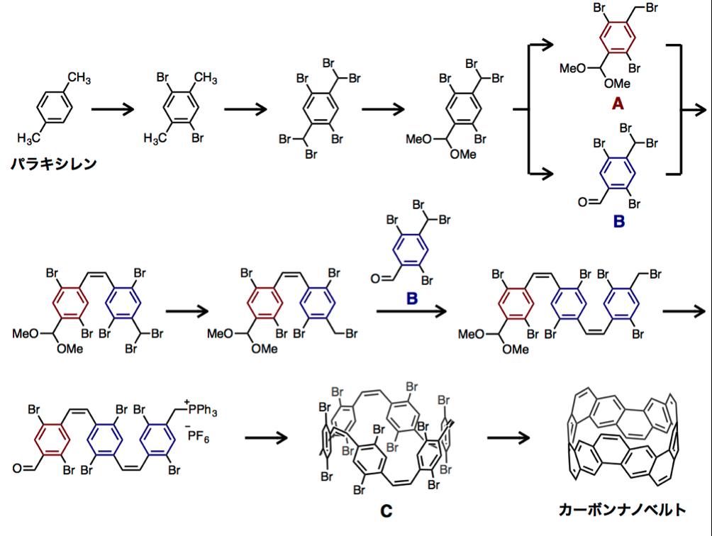 Fig.5_Nanobelt_JP.png