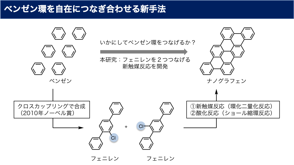 Fig2_Nanographene_JP.png