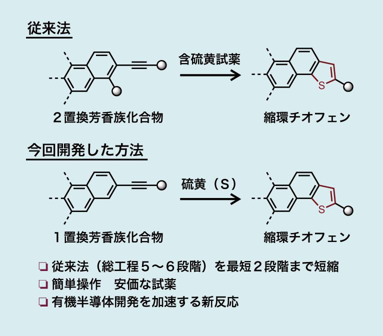 Figure1-1_Thiophene_JP.png