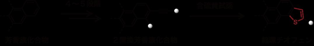 Figure2_Thiophene_JP.png