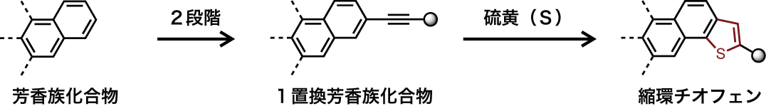 Figure3_Thiophene_JP.png