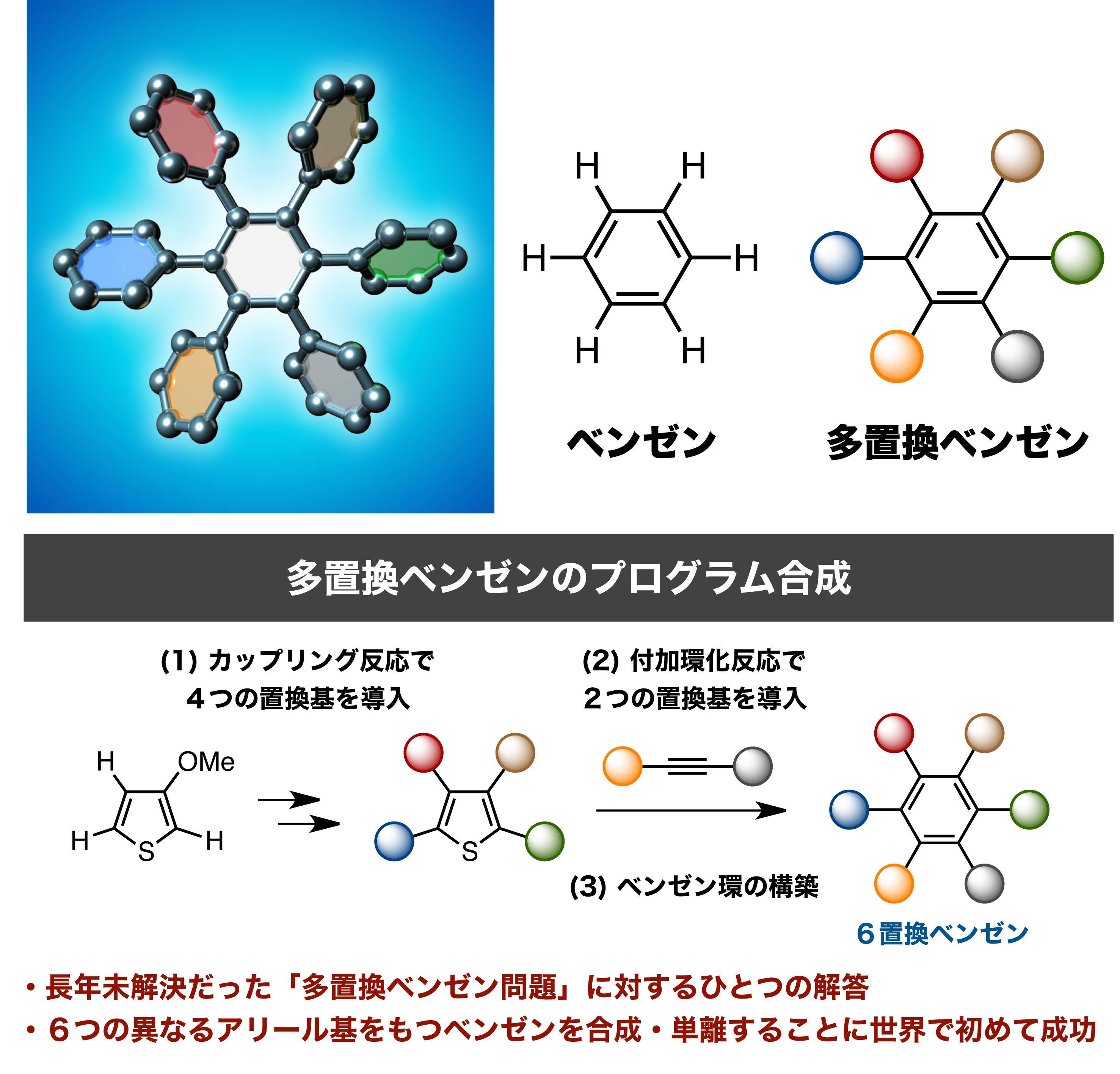HAB_JP_Figure1.jpg